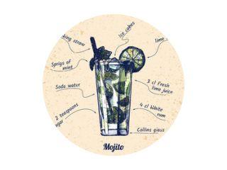 cocktailmojito en zijn ingrediënten