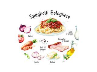 Spaghetti Bolognese recept ingrediënten set. Aquarel hand getekende illustratie geïsoleerd op een witte achtergrond